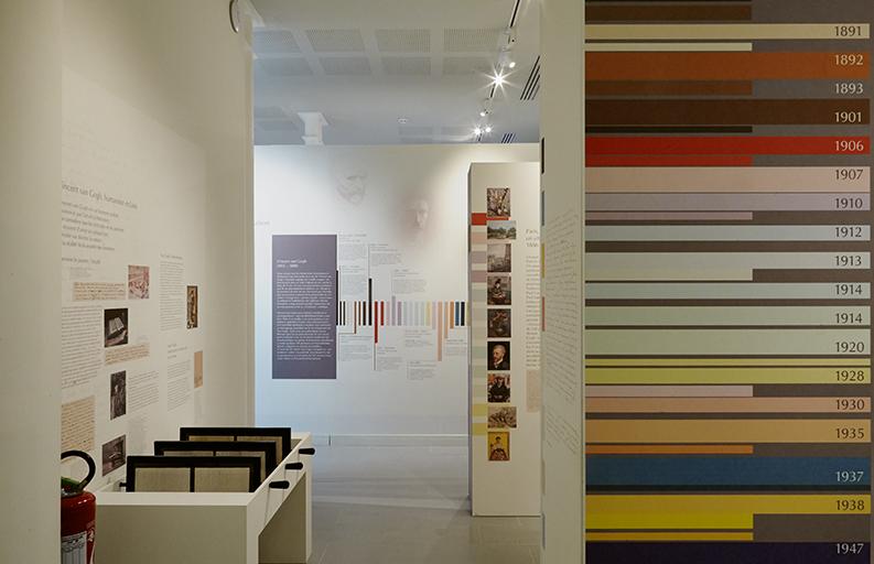 musée Estrine, hôtel Estrine,8 rue Estrine 13210 Saint-Remy- de-Provence,conservateur Elisa FARRAN,elisa.farran@musee-estrine.fr